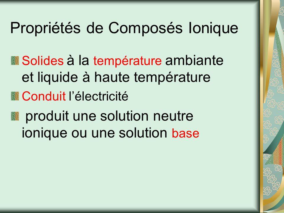 composés Ionique : Formé d un cation est lié à un anion Contenant une liaison ionique (Ceci est un lien qui se forme entre un métal et un non métalliques.