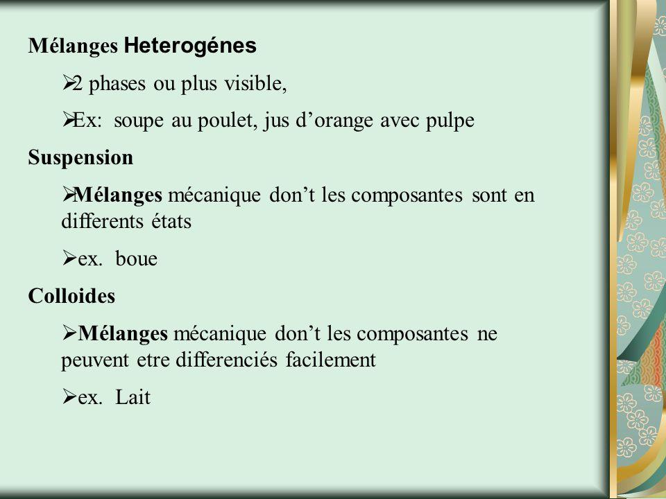 Definitions: Mélanges Homogénes propriétés uniformes Mélanges de 2 substances ou plus apparait comme une Example: kool-aid, café, air Aliages Mélanges Homogénes de 2 métaux Ex.