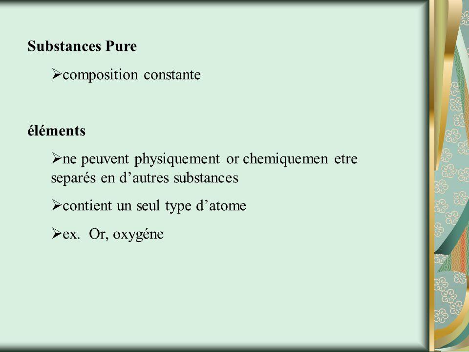 Mélanges Heterogénes 2 phases ou plus visible, Ex: soupe au poulet, jus dorange avec pulpe Suspension Mélanges mécanique dont les composantes sont en differents états ex.