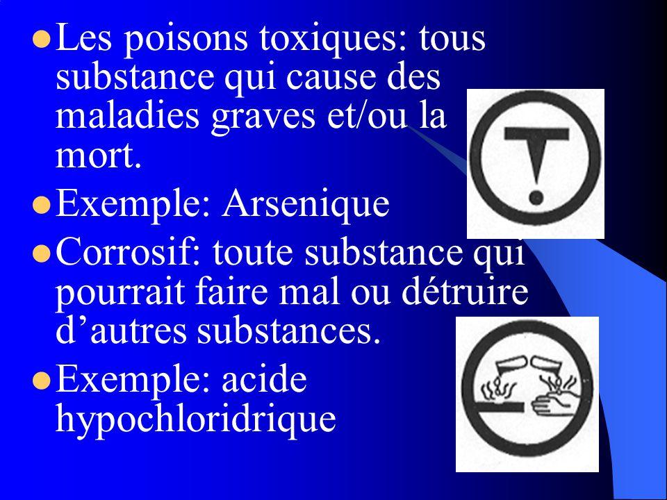 Poison: substance toxique qui cause de la maladie et possiblement la mort. Exemple: MSG, sel, alcohol. Déchets biologiques: toute substance organique