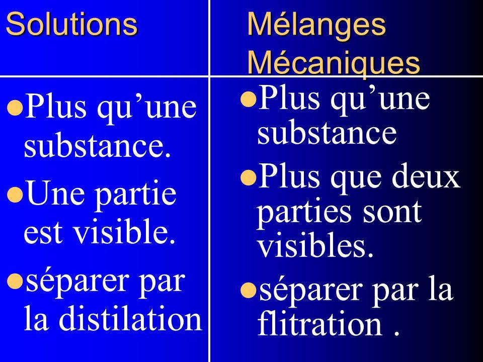 Mélanges Solution -- mélange homogène, il y a seulement une partie visible. ex: leau salé, fer Mélange méchaniques -- mélange hétérogène Il y a plus q