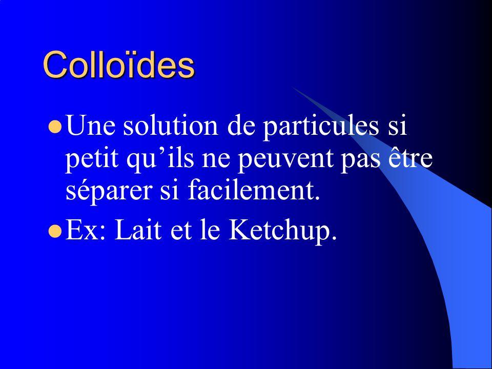 Suspension Une solution qui a des particules qui sont en suspension. Après du temps il peut se séparer. Ex: Jus dorange avec le pulp.
