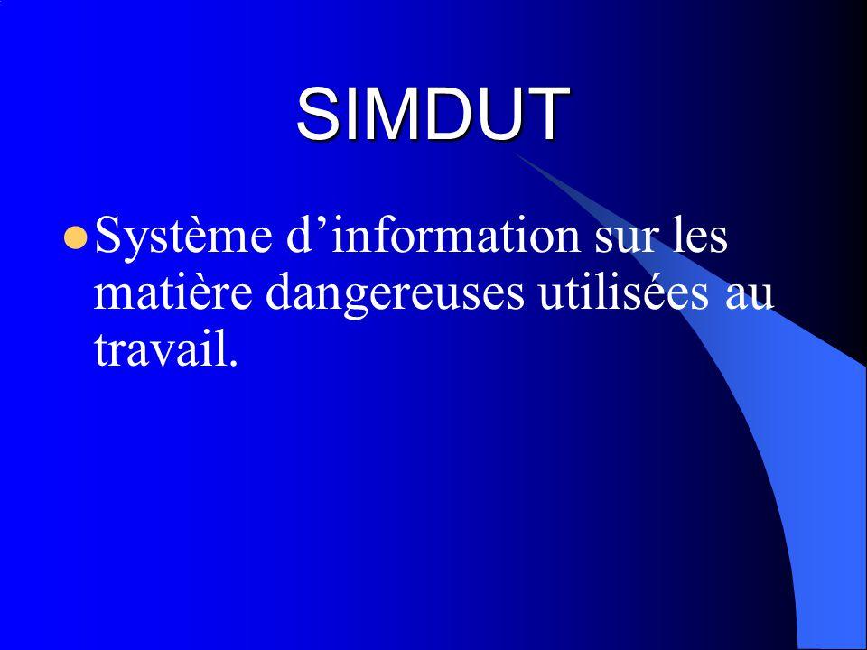 SIMDUT Système dinformation sur les matière dangereuses utilisées au travail.