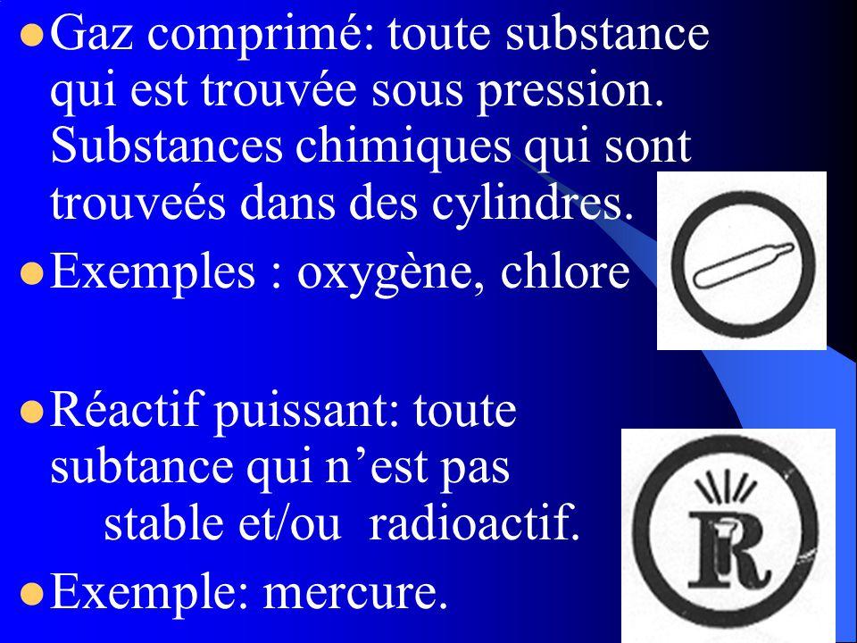 Éléments -- Subtance pure (a seulement une letter majuscule nommé une symbole chimique.) Hydrogène - H Carbone - C Oxygène - OCalcium - Ca Azote - NCuivre - Cu Soufre - SChlore - Cl Sodium - NaFer - Fe Zinc - Zn