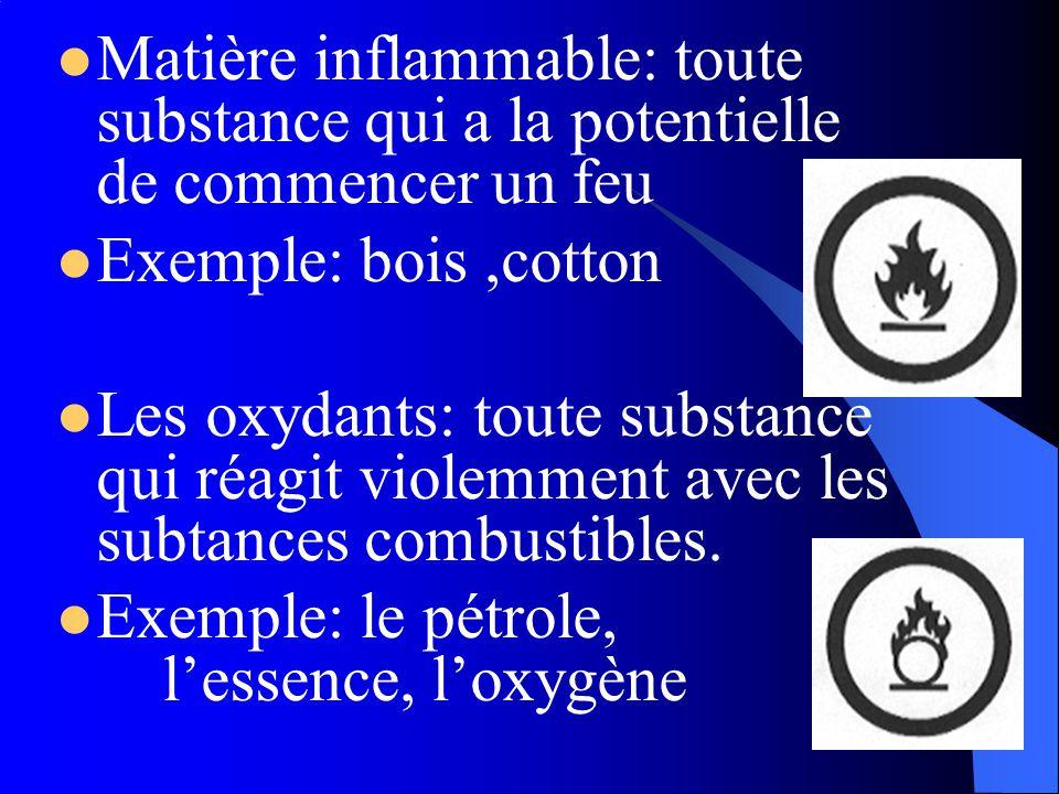 Matière inflammable: toute substance qui a la potentielle de commencer un feu Exemple: bois,cotton Les oxydants: toute substance qui réagit violemment avec les subtances combustibles.