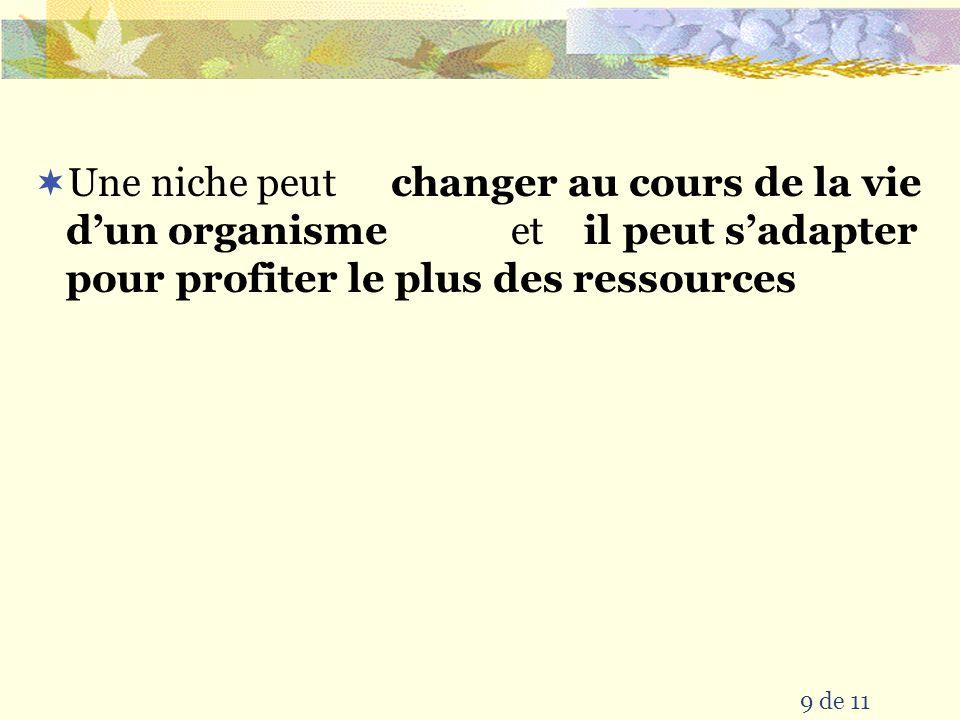 Une niche peut et 9 de 11 il peut sadapter pour profiter le plus des ressources changer au cours de la vie dun organisme