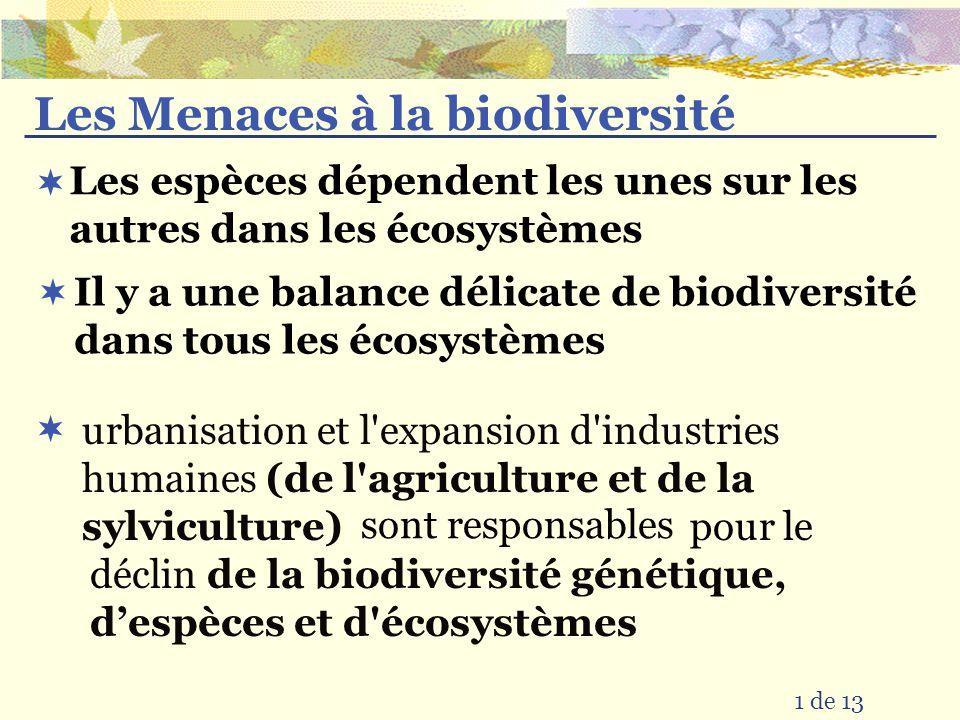 A.7 Réduction dans la Biodiversité