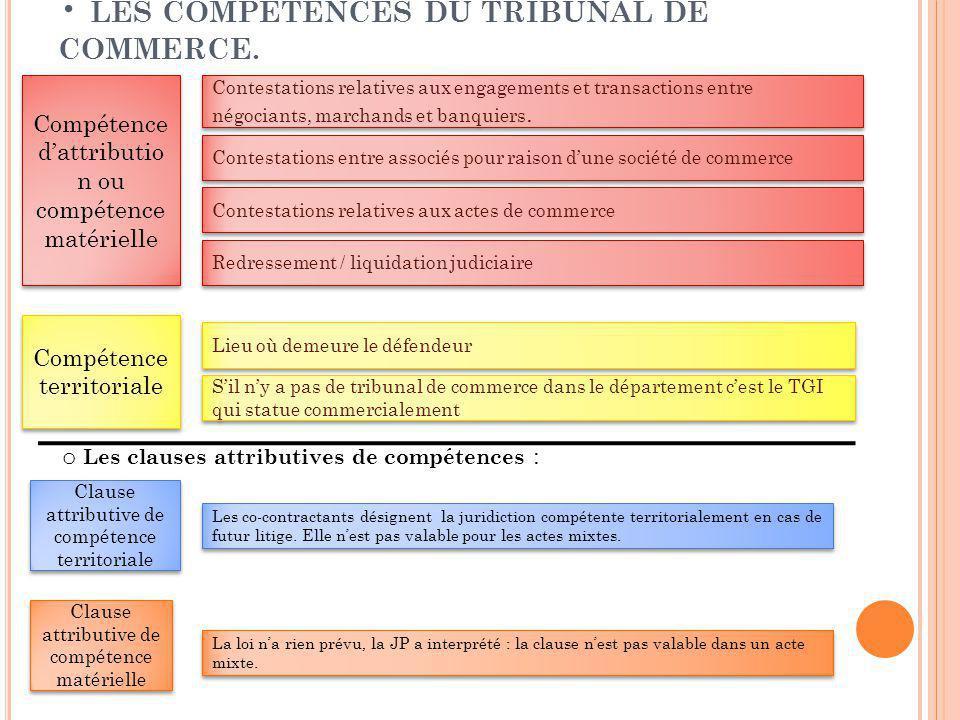 LES COMPÉTENCES DU TRIBUNAL DE COMMERCE.