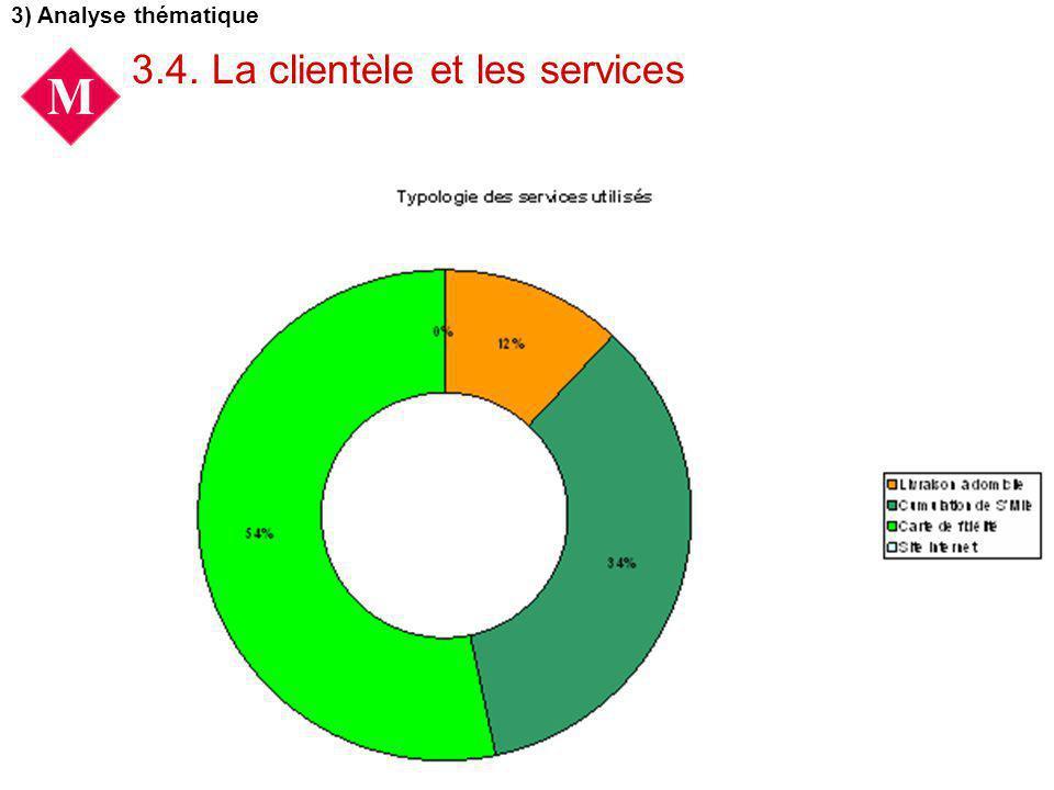 3.4. La clientèle et les services 3) Analyse thématique