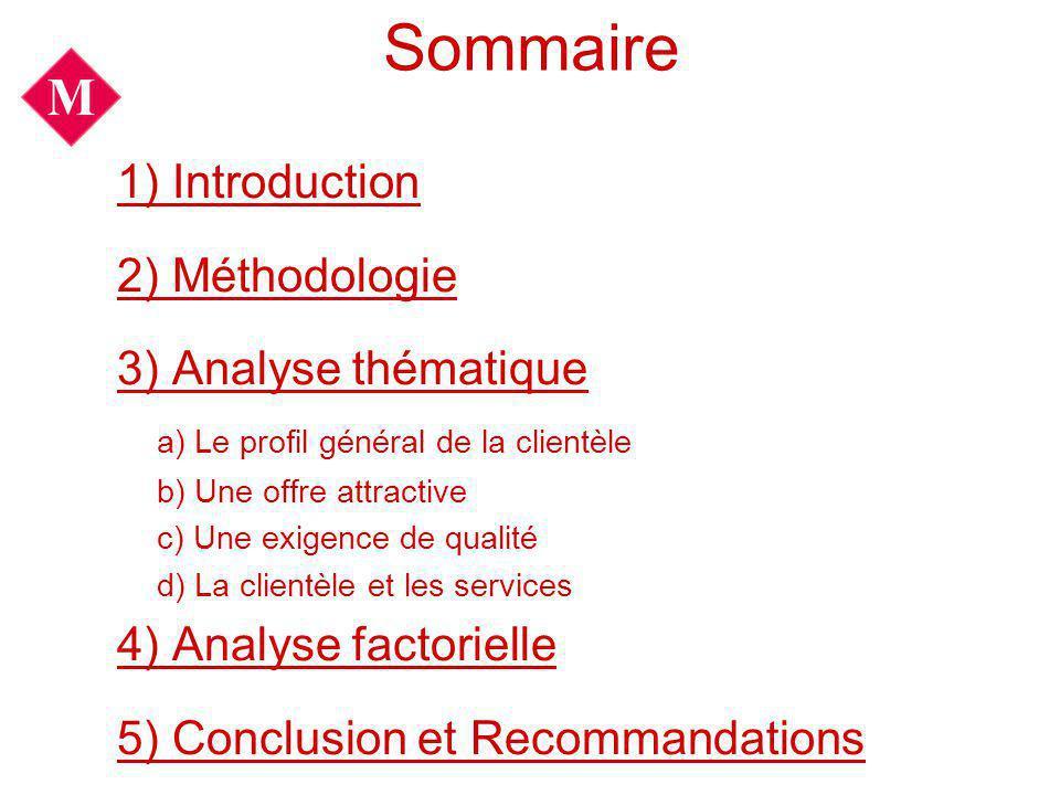 Sommaire 1) Introduction 2) Méthodologie 3) Analyse thématique a) Le profil général de la clientèle b) Une offre attractive c) Une exigence de qualité
