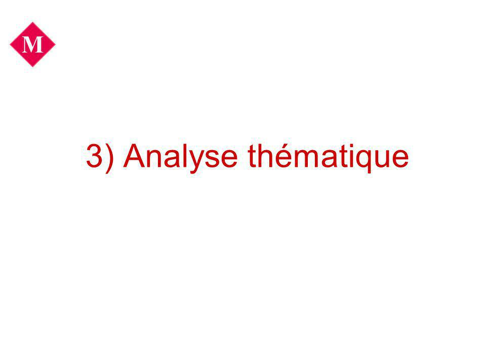 4.3. Le Mapping 4) Analyse factorielle