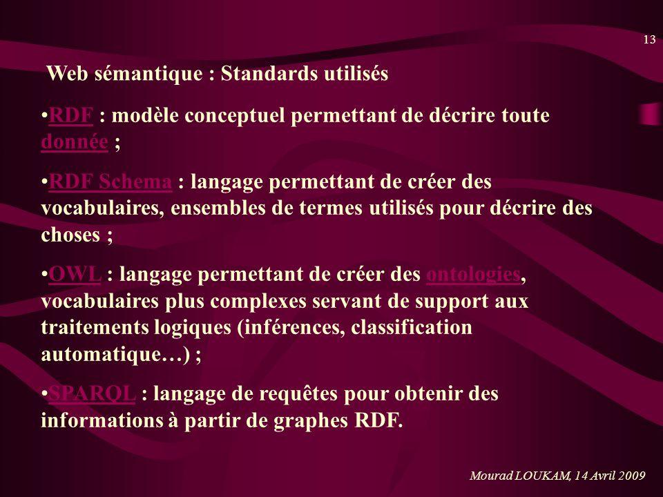 13 Mourad LOUKAM, 14 Avril 2009 Web sémantique : Standards utilisés RDF : modèle conceptuel permettant de décrire toute donnée ;RDF donnée RDF Schema