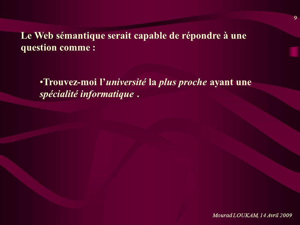 9 Mourad LOUKAM, 14 Avril 2009 Le Web sémantique serait capable de répondre à une question comme : Trouvez-moi luniversité la plus proche ayant une sp