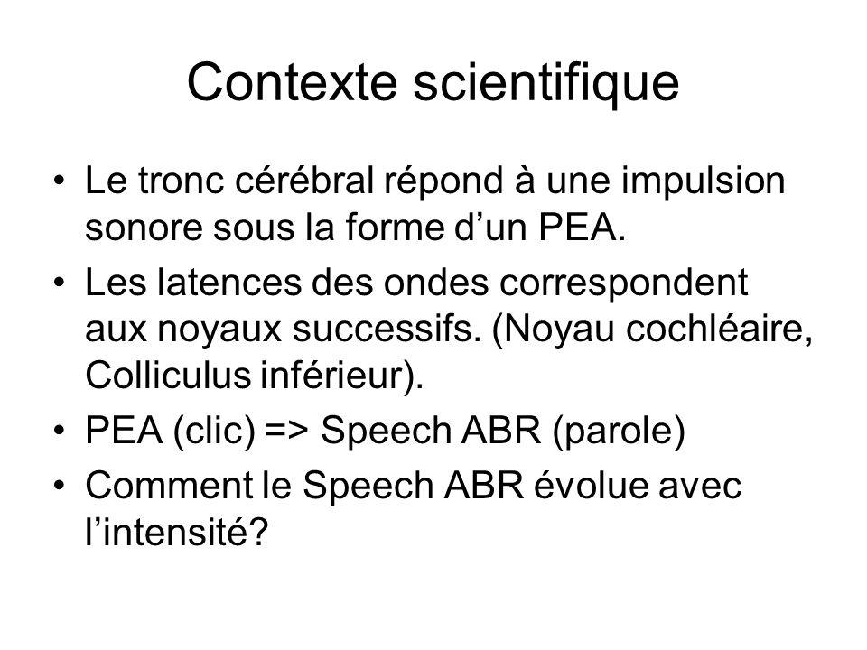 Contexte scientifique Le tronc cérébral répond à une impulsion sonore sous la forme dun PEA.