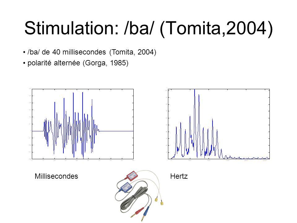 Stimulation: /ba/ (Tomita,2004) MillisecondesHertz /ba/ de 40 millisecondes (Tomita, 2004) polarité alternée (Gorga, 1985)