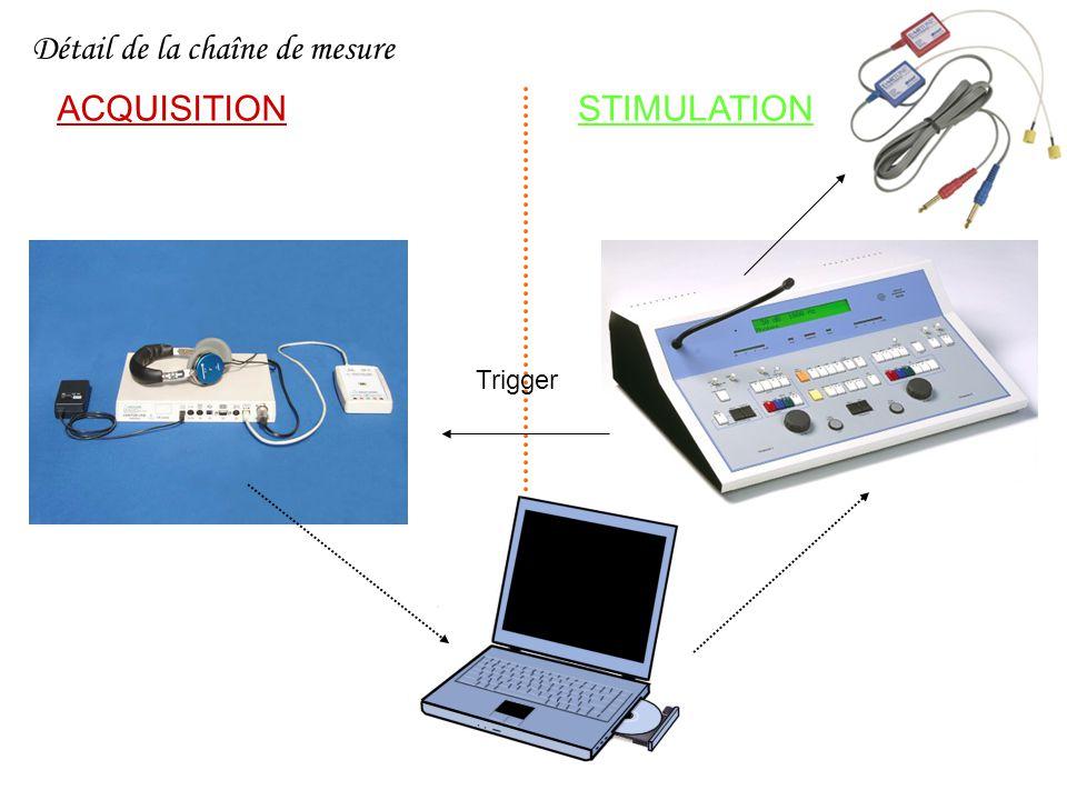 Détail de la chaîne de mesure ACQUISITIONSTIMULATION Trigger