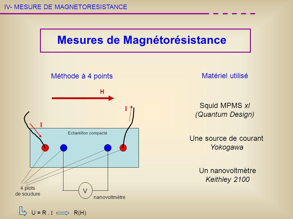 Méthode à 4 points U = R. I R(H) H 4 plots de soudure I V Echantillon compacté nanovoltmètre I Matériel utilisé Squid MPMS xl (Quantum Design) Une sou