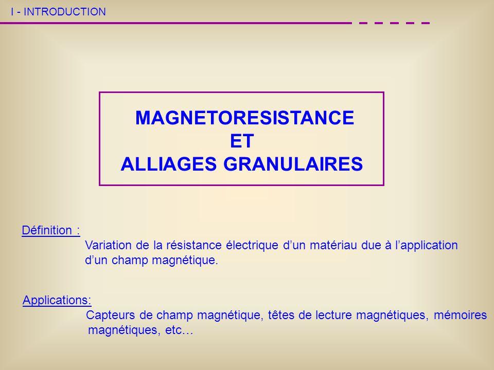 I - INTRODUCTION MAGNETORESISTANCE ET ALLIAGES GRANULAIRES Définition : Variation de la résistance électrique dun matériau due à lapplication dun cham