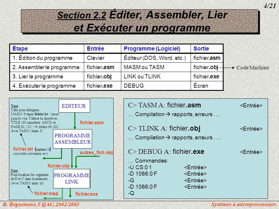 Section 2.2 Éditer, Assembler, Lier et Exécuter un programme ÉtapeEntréeProgramme (Logiciel)Sortie 1. Édition du programmeClavierÉditeur (DOS, Word, e