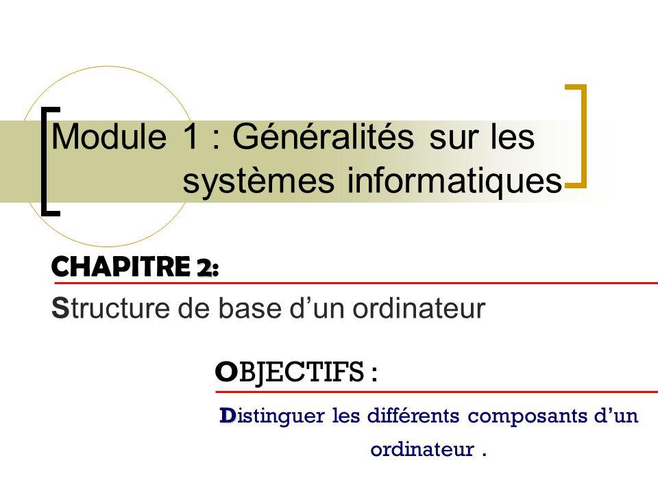 Module 1 : Généralités sur les systèmes informatiques 2 CHAPITRE 2: Structure de base dun ordinateur OBJECTIFS : D Distinguer les différents composant
