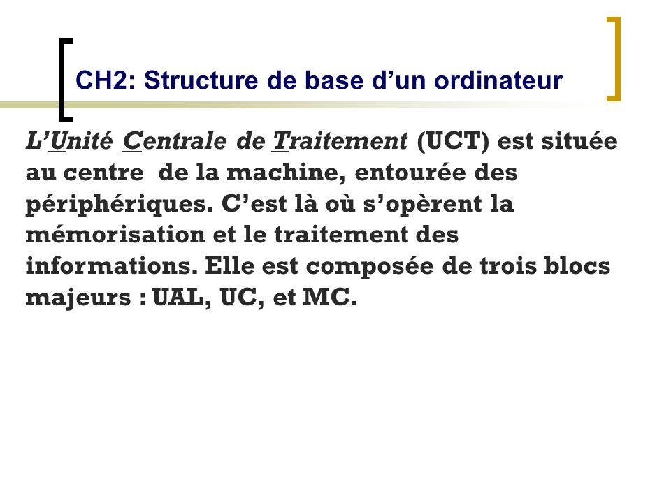 CH2: Structure de base dun ordinateur LUnité Centrale de Traitement (UCT) est située au centre de la machine, entourée des périphériques. Cest là où s