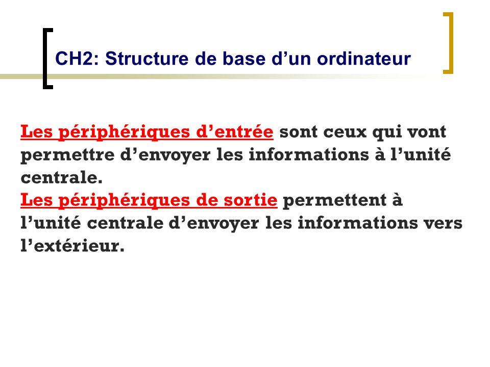 CH2: Structure de base dun ordinateur Les périphériques dentrée sont ceux qui vont permettre denvoyer les informations à lunité centrale. Les périphér