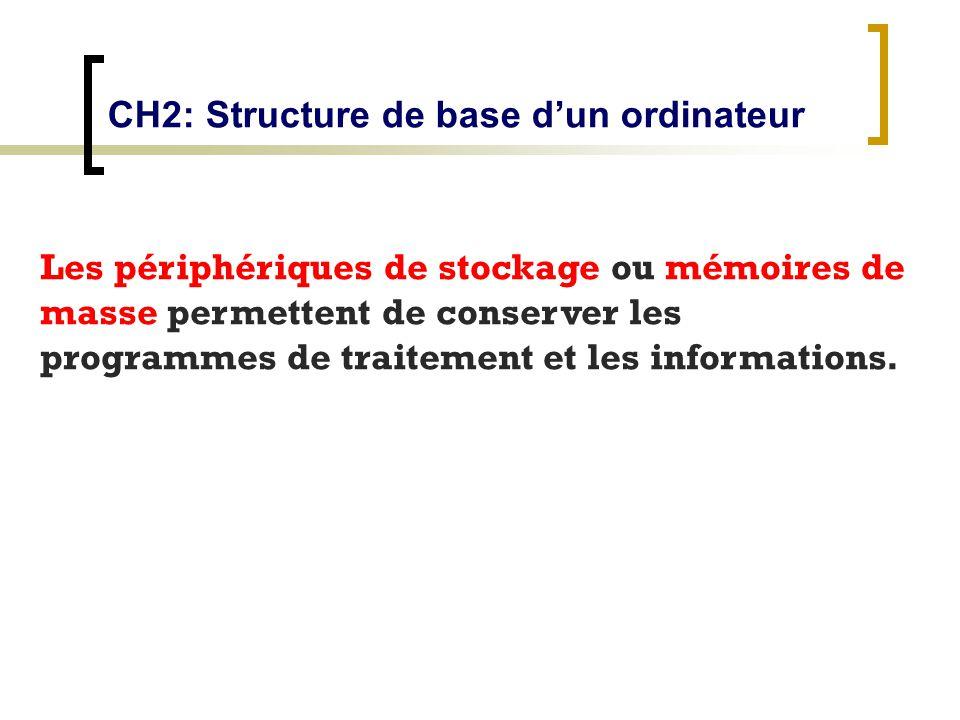 CH2: Structure de base dun ordinateur Les périphériques de stockage ou mémoires de masse permettent de conserver les programmes de traitement et les i
