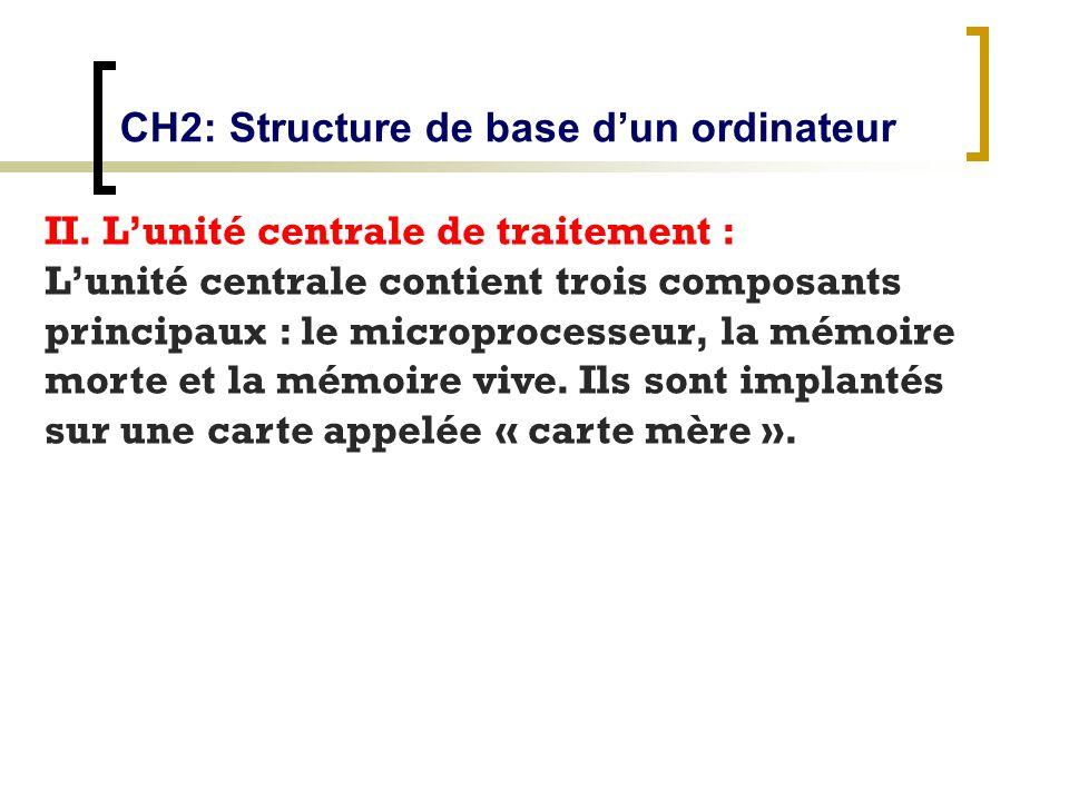 CH2: Structure de base dun ordinateur II. Lunité centrale de traitement : Lunité centrale contient trois composants principaux : le microprocesseur, l