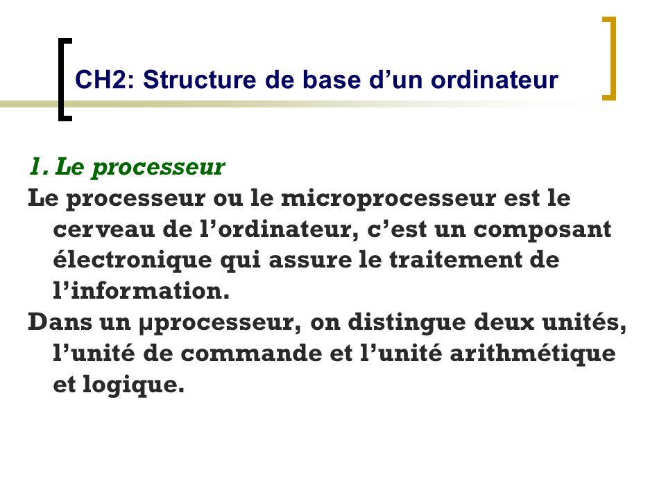 1. Le processeur Le processeur ou le microprocesseur est le cerveau de lordinateur, cest un composant électronique qui assure le traitement de linform