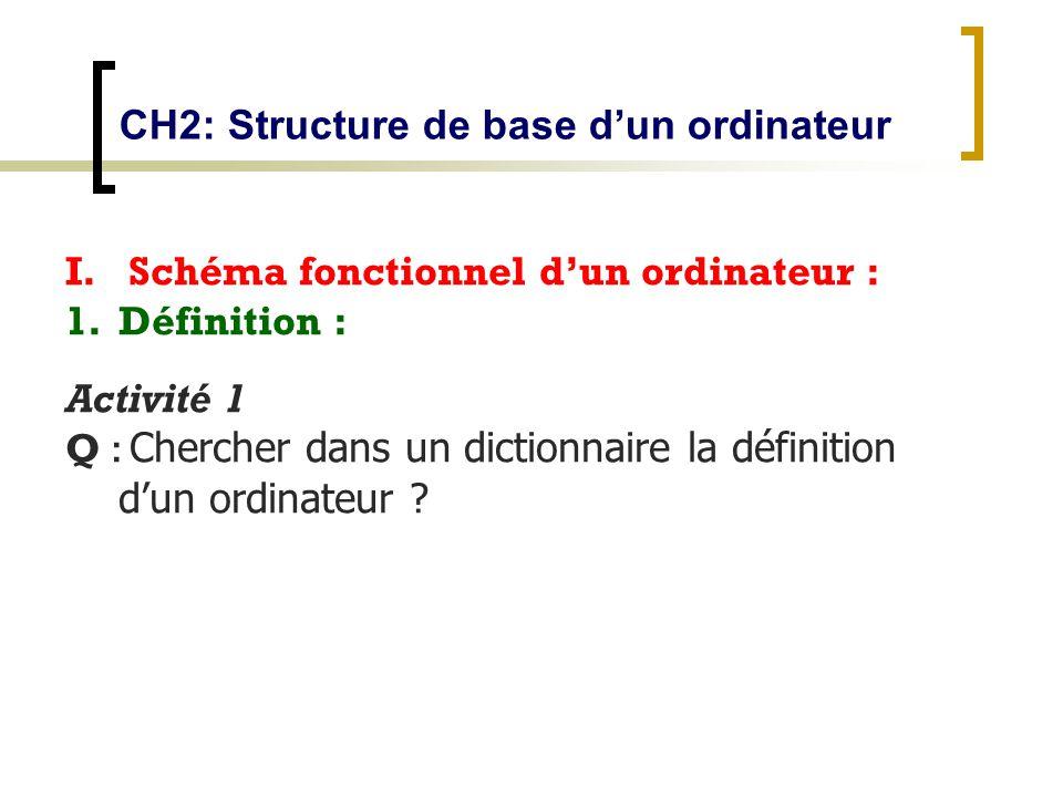 CH2: Structure de base dun ordinateur I. Schéma fonctionnel dun ordinateur : 1.Définition : Activité 1 Q : Chercher dans un dictionnaire la définition