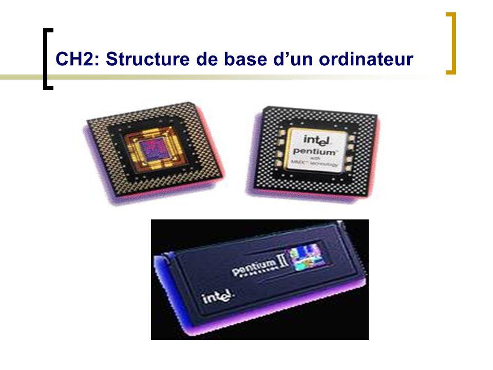 CH2: Structure de base dun ordinateur