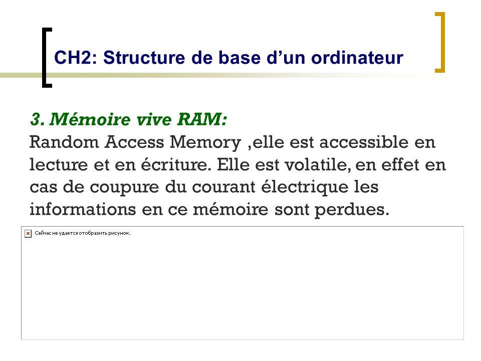 CH2: Structure de base dun ordinateur 3. Mémoire vive RAM: Random Access Memory,elle est accessible en lecture et en écriture. Elle est volatile, en e