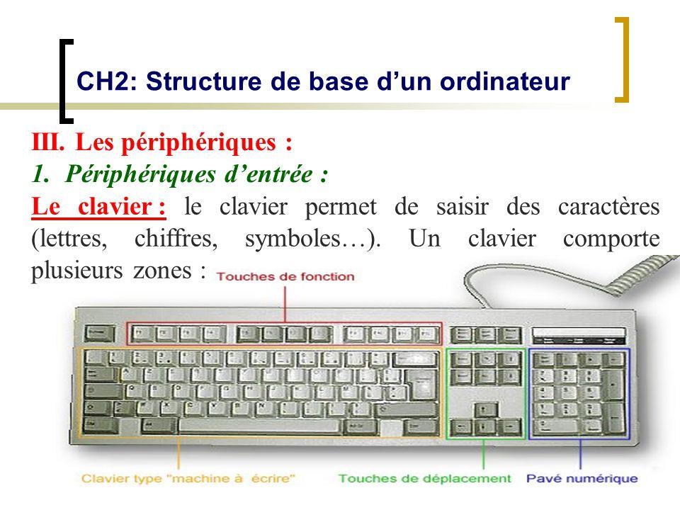 CH2: Structure de base dun ordinateur III. Les périphériques : 1.Périphériques dentrée : Le clavier : le clavier permet de saisir des caractères (lett