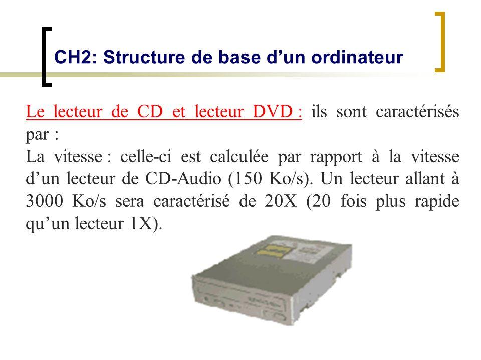 CH2: Structure de base dun ordinateur Le lecteur de CD et lecteur DVD : ils sont caractérisés par : La vitesse : celle-ci est calculée par rapport à l