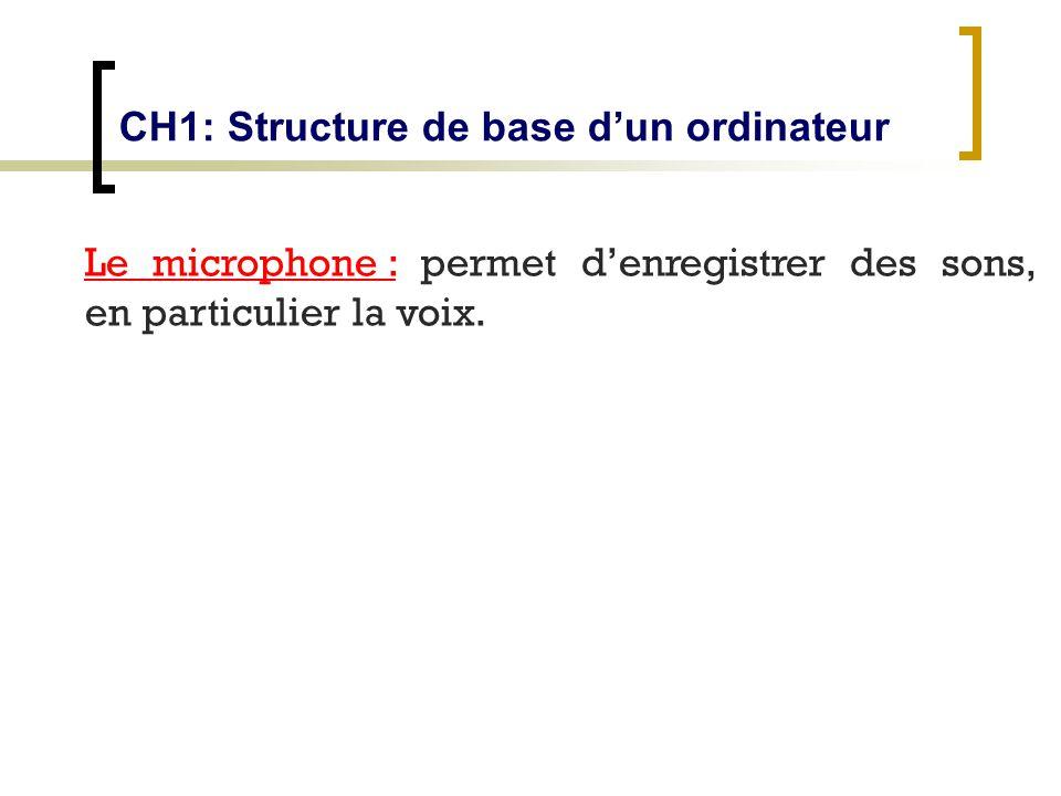 CH1: Structure de base dun ordinateur Le microphone : permet denregistrer des sons, en particulier la voix.