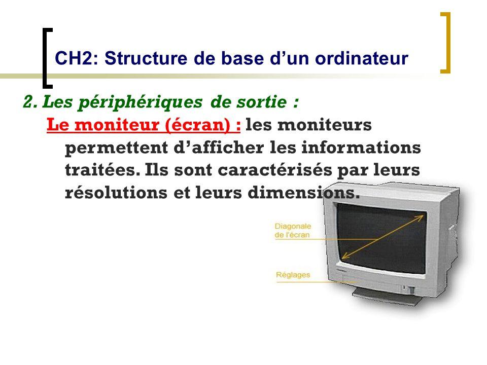 CH2: Structure de base dun ordinateur 2. Les périphériques de sortie : Le moniteur (écran) : les moniteurs permettent dafficher les informations trait