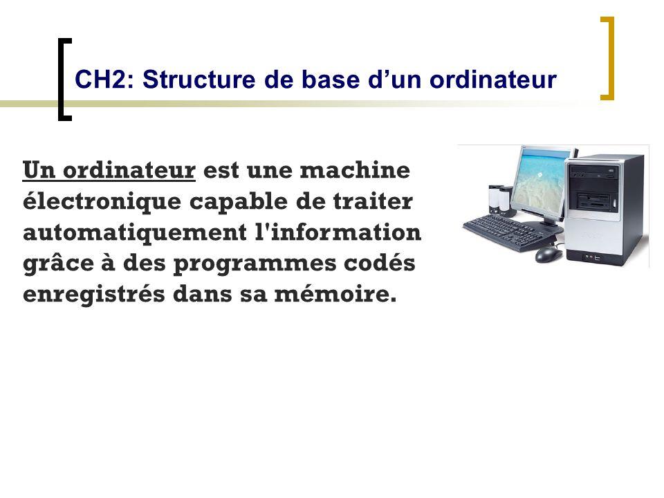 CH2: Structure de base dun ordinateur Un ordinateur est une machine électronique capable de traiter automatiquement l'information grâce à des programm