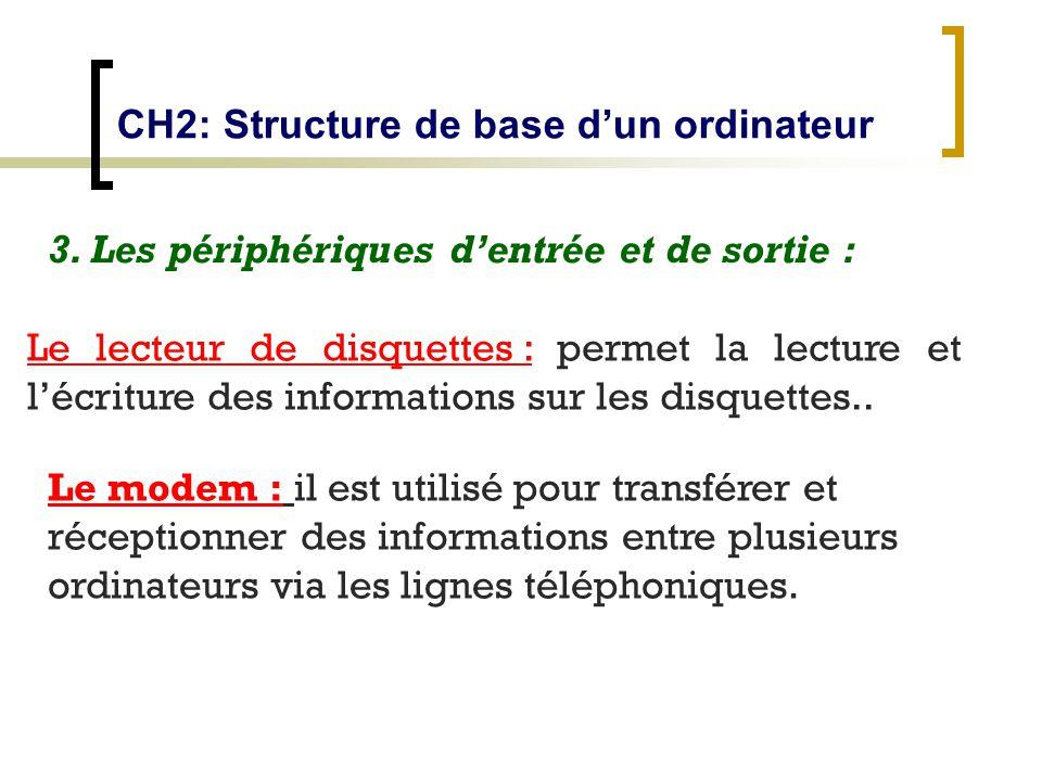 CH2: Structure de base dun ordinateur 3. Les périphériques dentrée et de sortie : Le lecteur de disquettes : permet la lecture et lécriture des inform