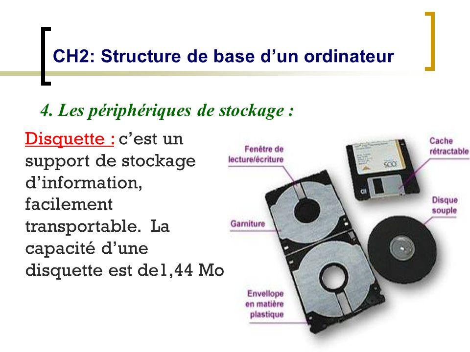 CH2: Structure de base dun ordinateur 4. Les périphériques de stockage : Disquette : cest un support de stockage dinformation, facilement transportabl