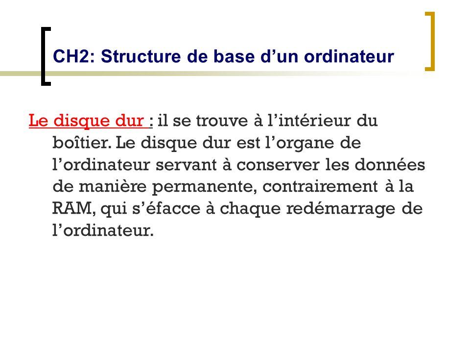 CH2: Structure de base dun ordinateur Le disque dur : il se trouve à lintérieur du boîtier. Le disque dur est lorgane de lordinateur servant à conserv