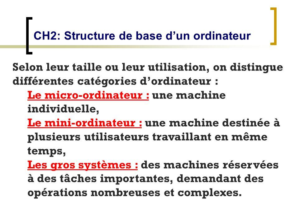 CH2: Structure de base dun ordinateur Selon leur taille ou leur utilisation, on distingue différentes catégories dordinateur : Le micro-ordinateur : u