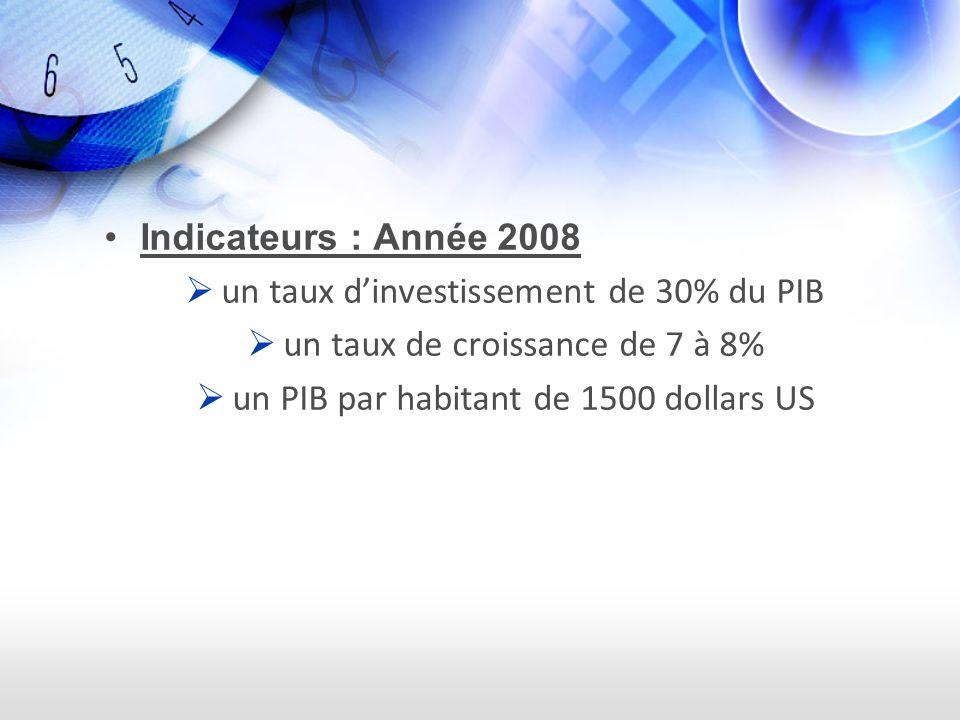 Indicateurs : Année 2008 un taux dinvestissement de 30% du PIB un taux de croissance de 7 à 8% un PIB par habitant de 1500 dollars US