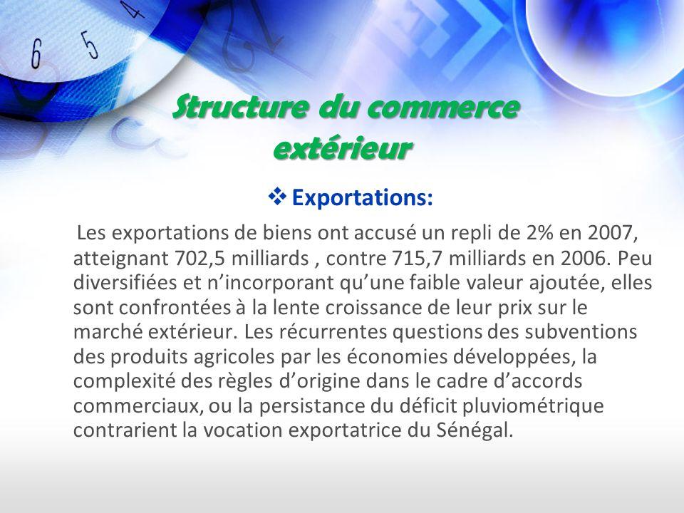Structure du commerce extérieur Exportations: Les exportations de biens ont accusé un repli de 2% en 2007, atteignant 702,5 milliards, contre 715,7 milliards en 2006.
