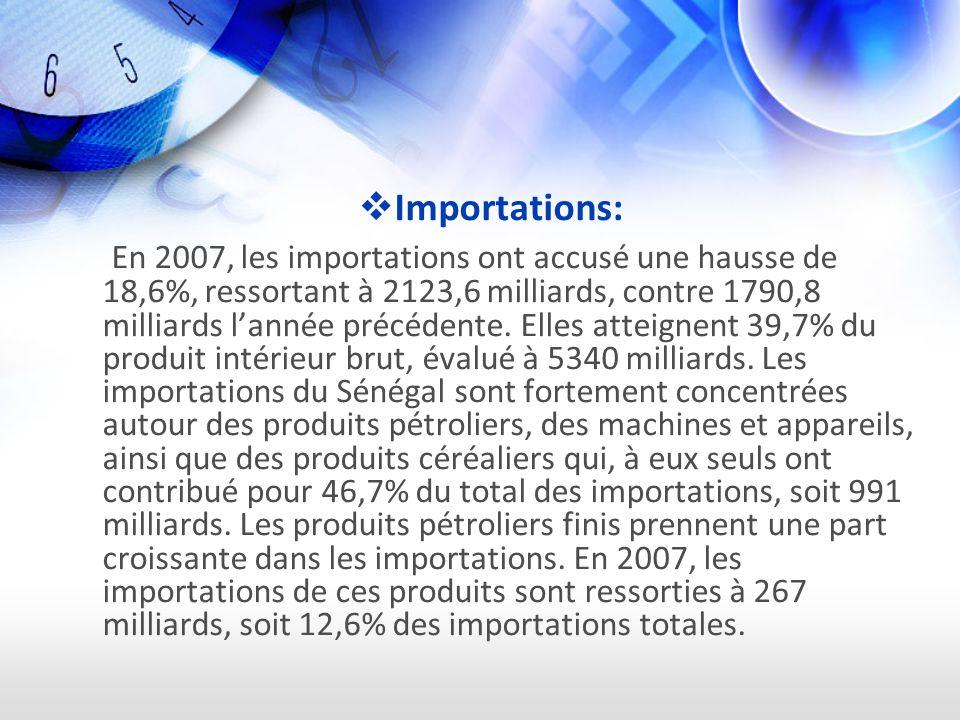 Importations: En 2007, les importations ont accusé une hausse de 18,6%, ressortant à 2123,6 milliards, contre 1790,8 milliards lannée précédente.