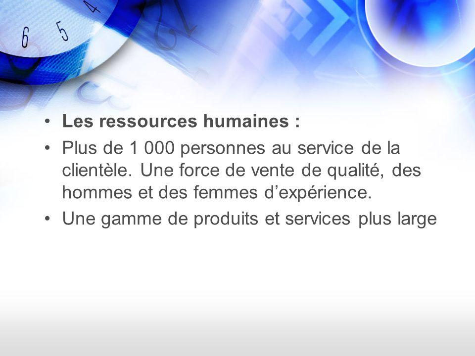 Les ressources humaines : Plus de 1 000 personnes au service de la clientèle.