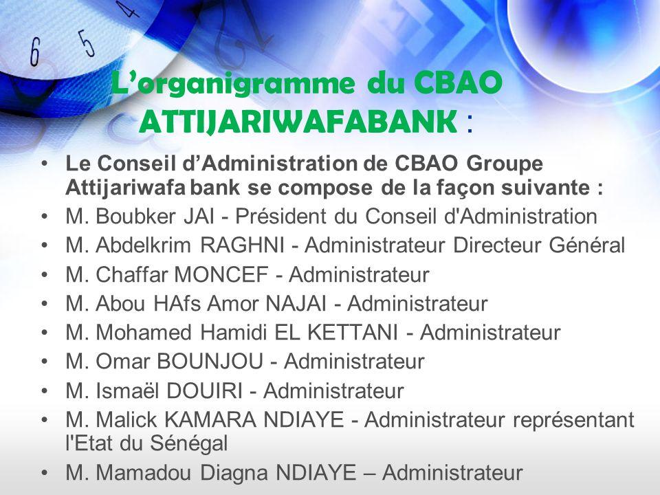 Lorganigramme du CBAO ATTIJARIWAFABANK : Le Conseil dAdministration de CBAO Groupe Attijariwafa bank se compose de la façon suivante : M.