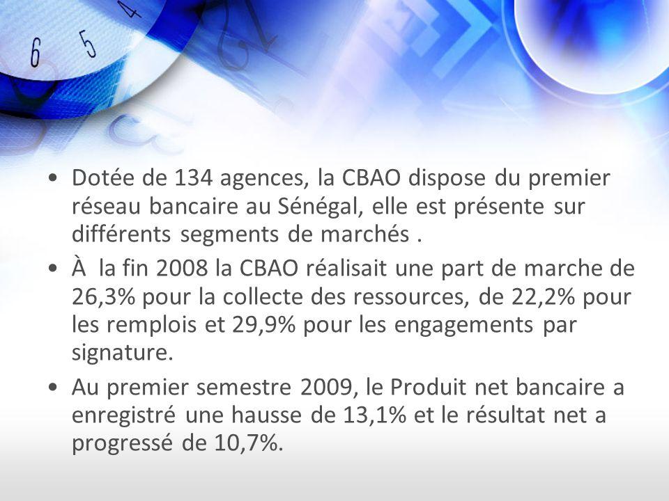 Dotée de 134 agences, la CBAO dispose du premier réseau bancaire au Sénégal, elle est présente sur différents segments de marchés.