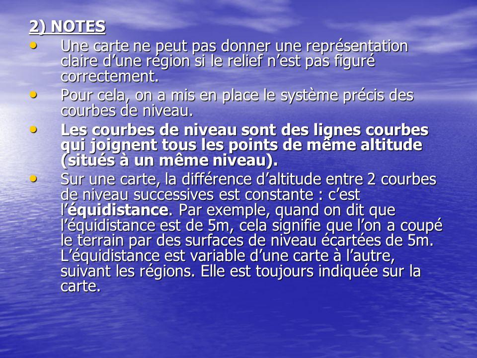 2) NOTES Une carte ne peut pas donner une représentation claire dune région si le relief nest pas figuré correctement. Une carte ne peut pas donner un