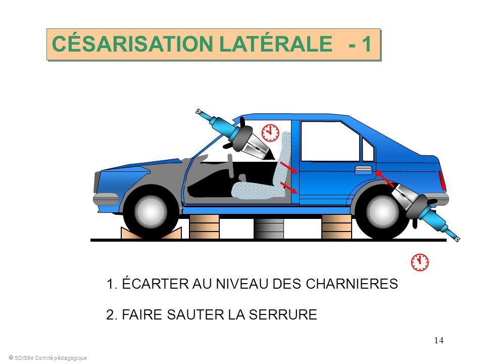 14 CÉSARISATION LATÉRALE 1. ÉCARTER AU NIVEAU DES CHARNIERES SDIS54 Comité pédagogique 2. FAIRE SAUTER LA SERRURE - 1
