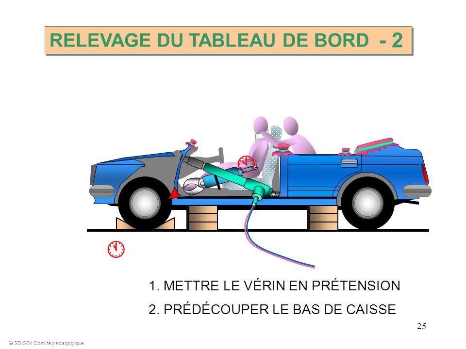 25 SDIS54 Comité pédagogique 1. METTRE LE VÉRIN EN PRÉTENSION 2. PRÉDÉCOUPER LE BAS DE CAISSE RELEVAGE DU TABLEAU DE BORD - 2